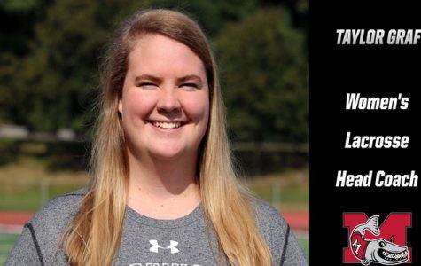 Two lacrosse positions appointed at Muskingum University