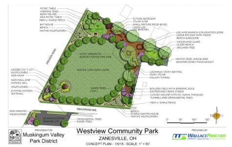 Westview Festival returns as fundraising effort for creation of new park