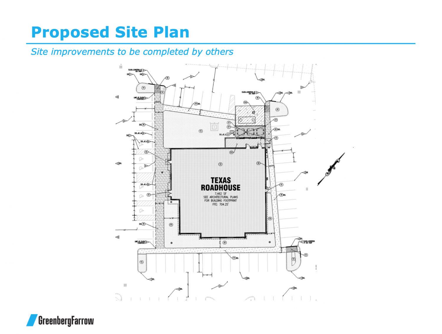 The proposed site plan for Texas Roadhouse submitted to the City of Zanesville.